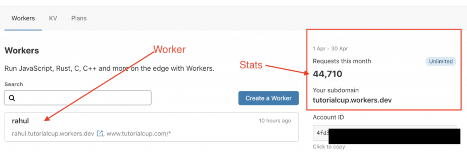 cloudflare workers stats