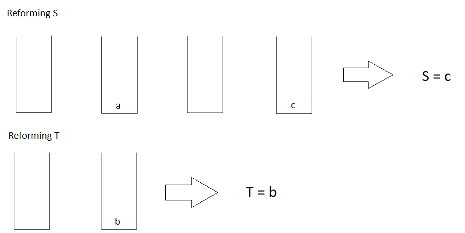 Backspace String Compare