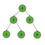 Validate Binary Search Tree