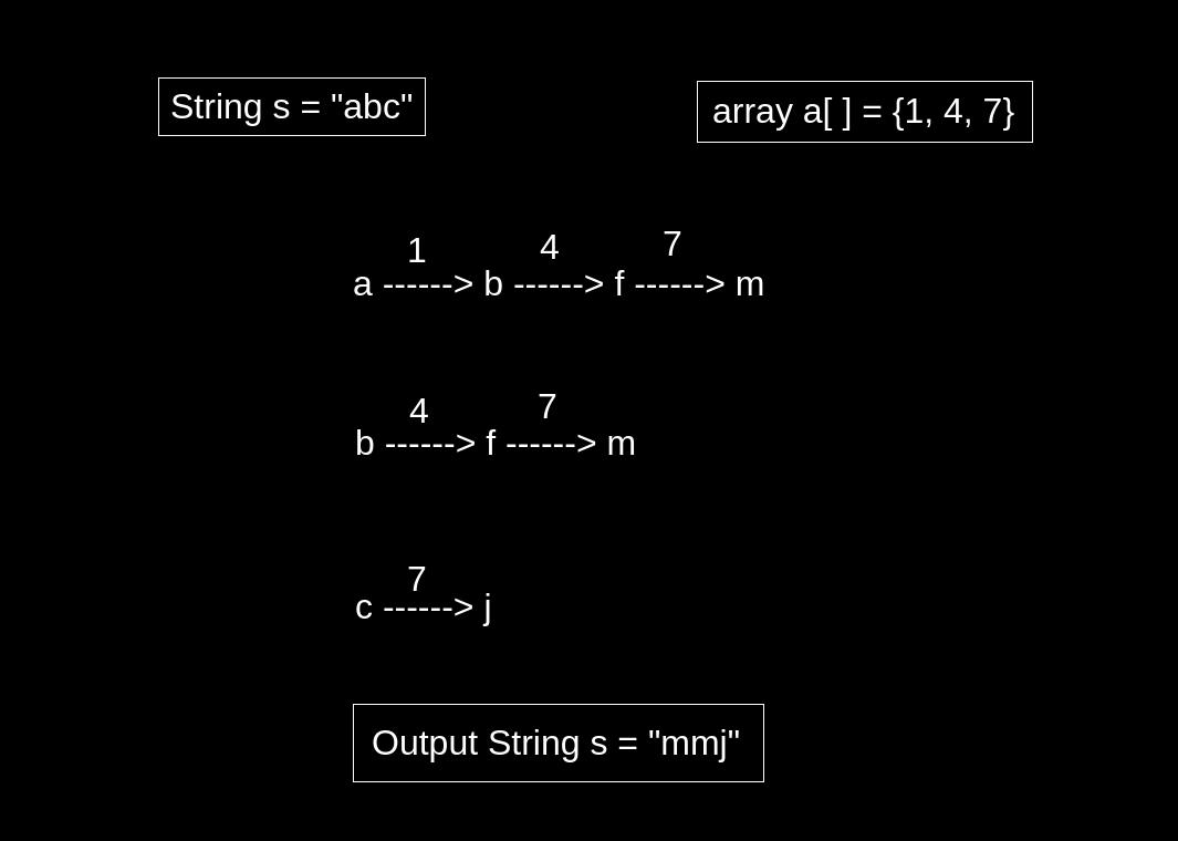 String Shifts
