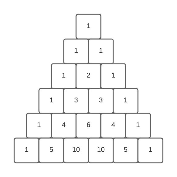Pascal Triangle Leetcode