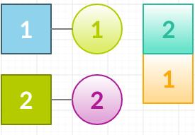 Data Structure Designing