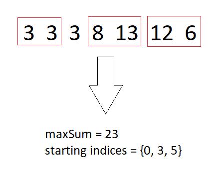 3个非重叠子阵列的最大和
