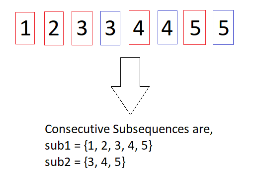 Split Array Into Consecutive Subsequences