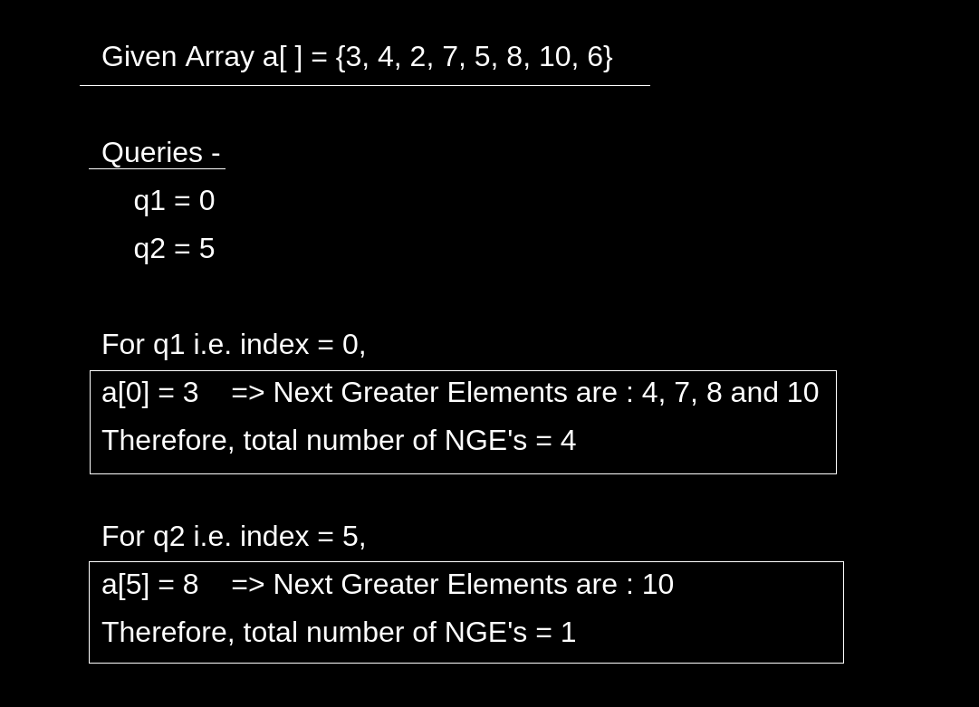 Number of NGEs to the Right