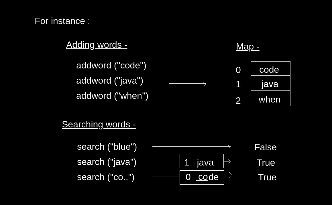 Add and Search Word - Data structure design LeetCode