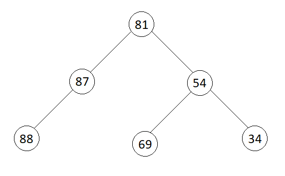 Convert a BST to a Binary Tree such that sum of all greater keys is added to every key