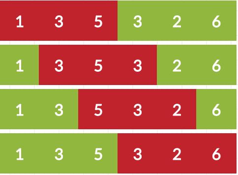 عناصر مشخص را در هر پنجره با اندازه K بشمارید