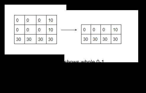 Оптимизированное по пространству решение DP для задачи о ранце 0-1