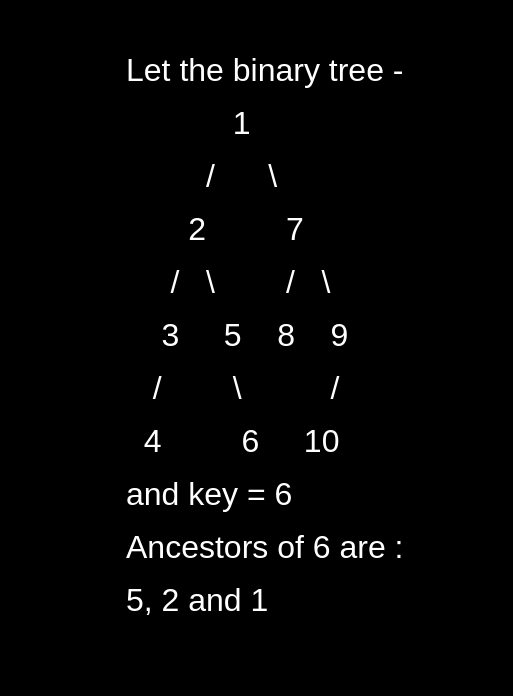 Iterative method to find ancestors of a given binary tree