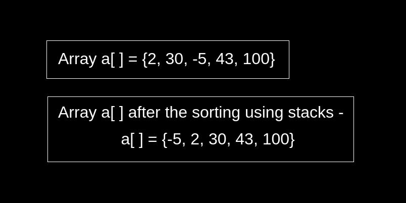Sorting array using Stacks
