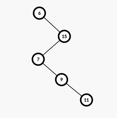 BST တစ်ခု၏အတွင်းပိုင်း node တစ်ခုစီတွင်ကလေးတစ် ဦး တိတိရှိမရှိစစ်ဆေးပါ
