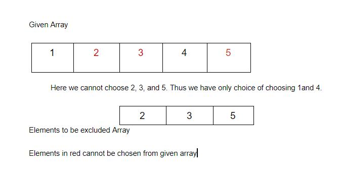Maximum Subarray Sum Excluding Certain Elements