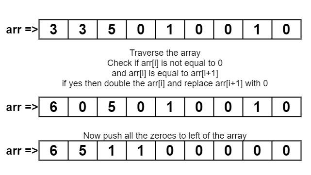 最初の要素をXNUMX倍にし、ゼロを最後まで移動します
