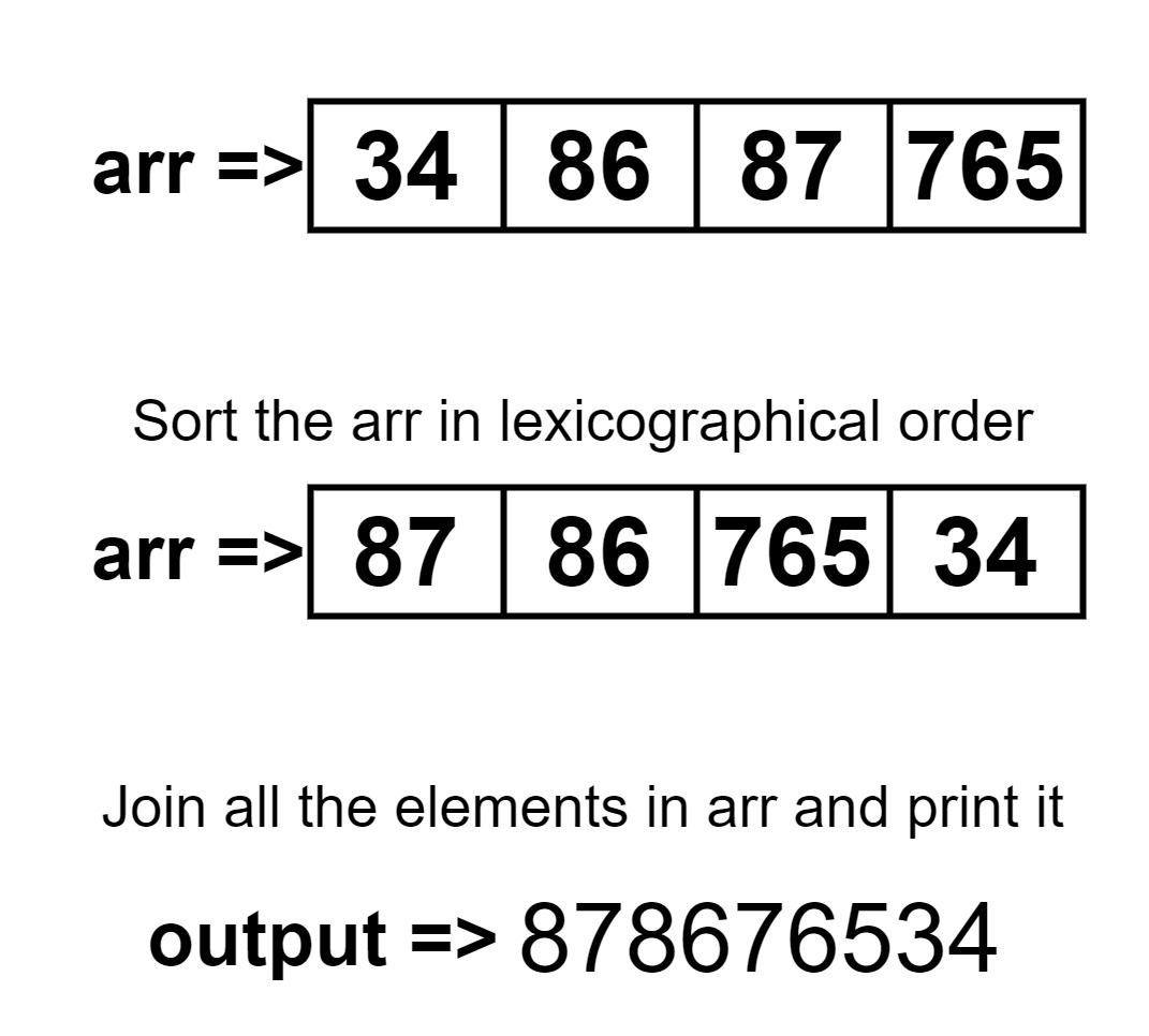 Arrange given numbers to form the biggest number