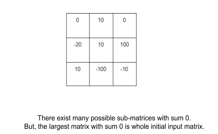 Largest rectangular sub-matrix whose sum is 0