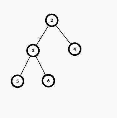 Convert BST into a Min-Heap without using array