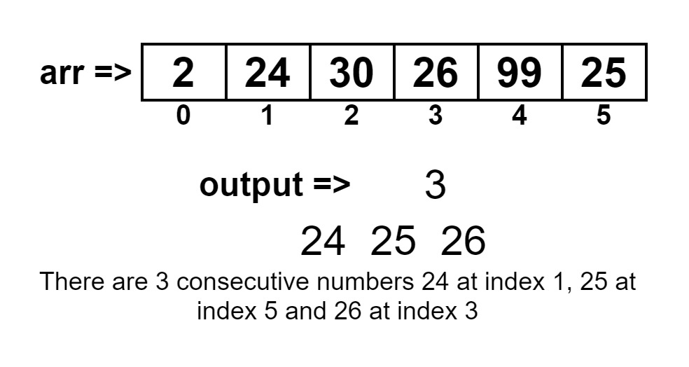 Maximum Consecutive Numbers Present in an Array