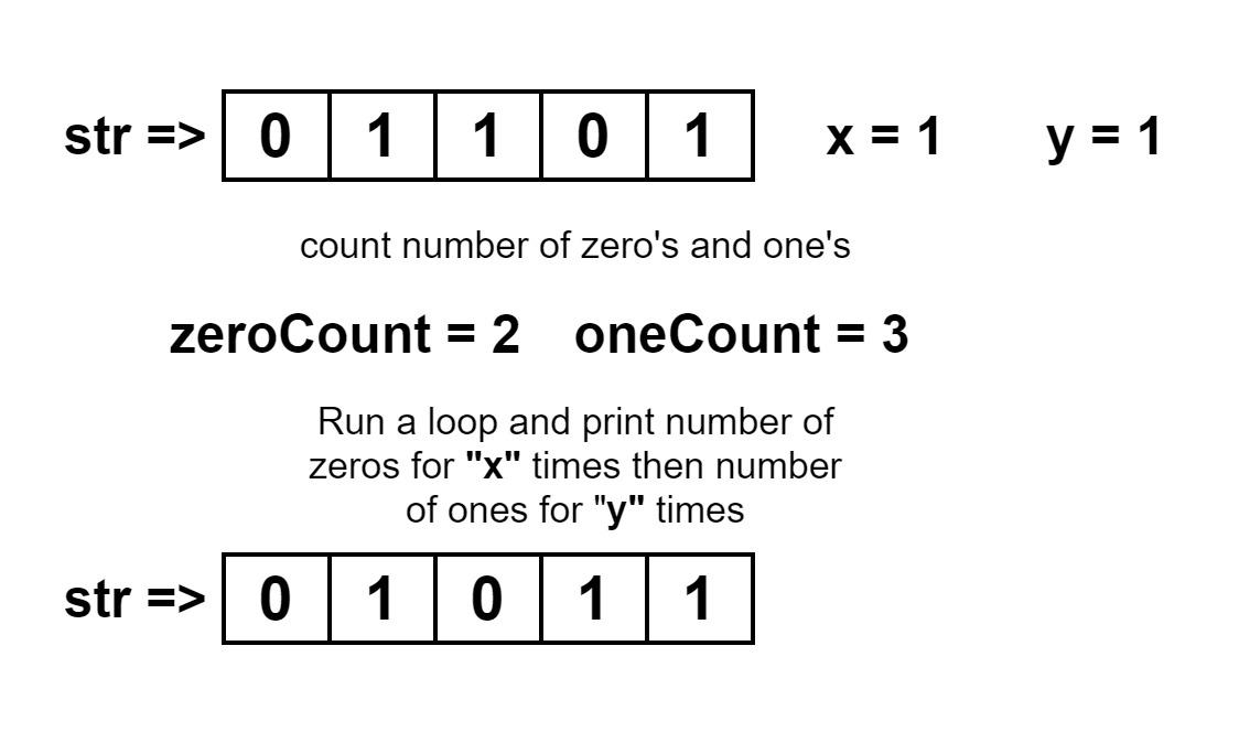გადაანაწილეთ ორობითი სტრიქონი, როგორც ალტერნატიული x და y მოვლენები