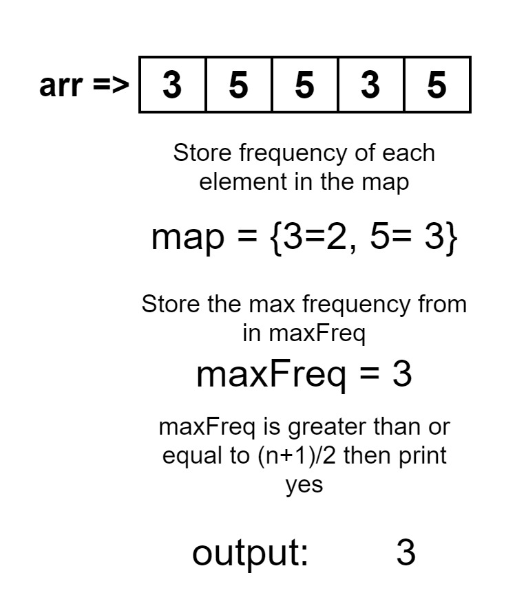 Distinct adjacent elements in an array