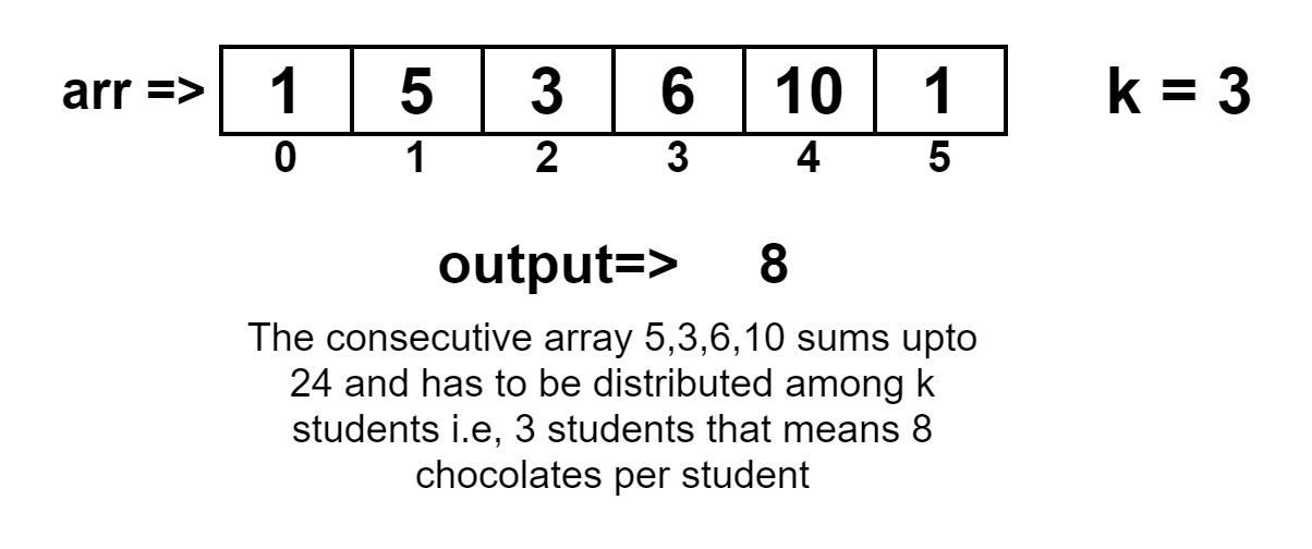 Μέγιστος αριθμός σοκολατών που θα διανεμηθούν ίσα μεταξύ των μαθητών k