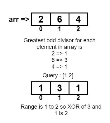 အကွာအဝေး၏အကြီးမြတ်ဆုံးထူးဆန်း Divisor ၏ XOR အပေါ်မေးမြန်းမှု