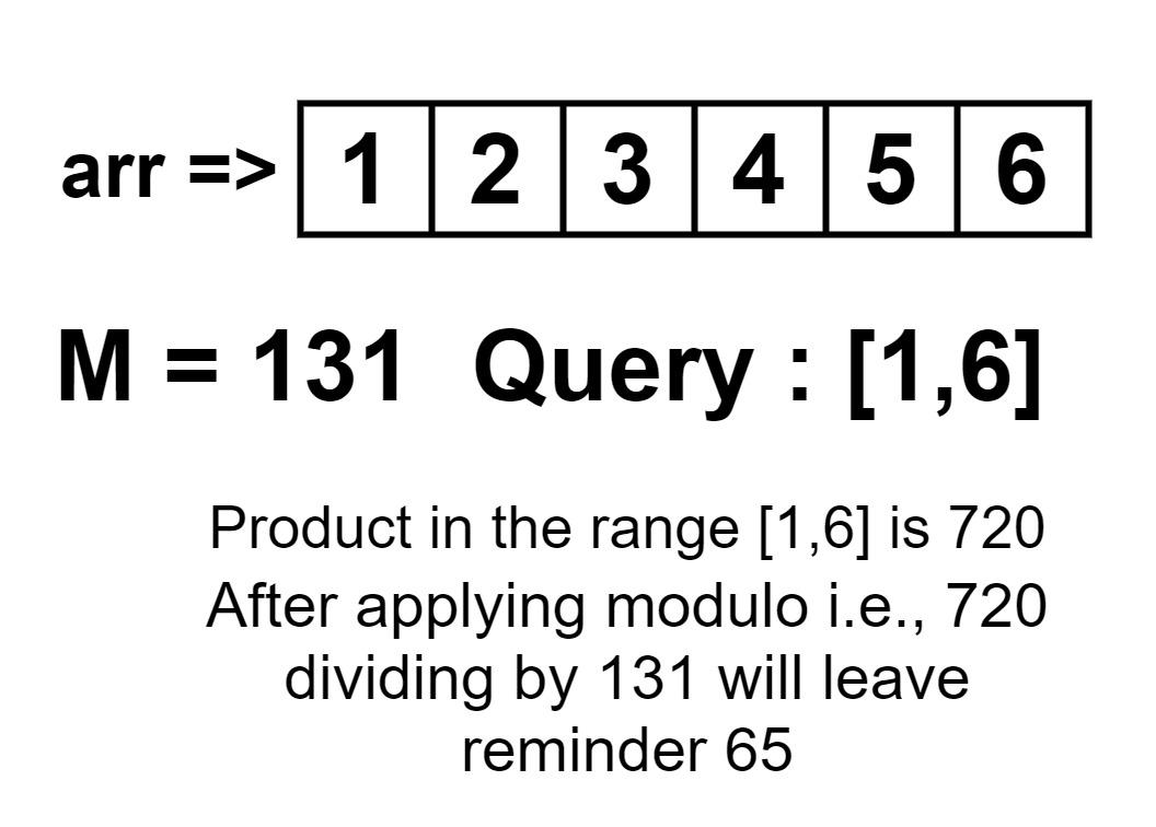 數組中範圍的乘積