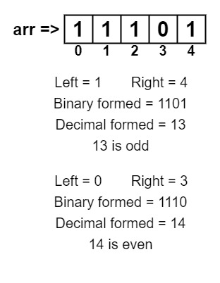 Check in binary array the number represented by a subarray is odd or even