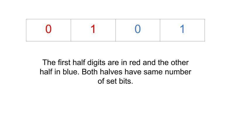 عد متواليات ثنائية الطول بنفس مجموع بتات النصف الأول والثاني