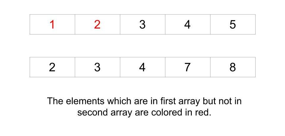 प्रथम अॅरेमध्ये आणि दुसर्या क्रमांकावर नसलेले घटक शोधा