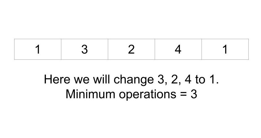 Minimum operation to make all elements equal in array