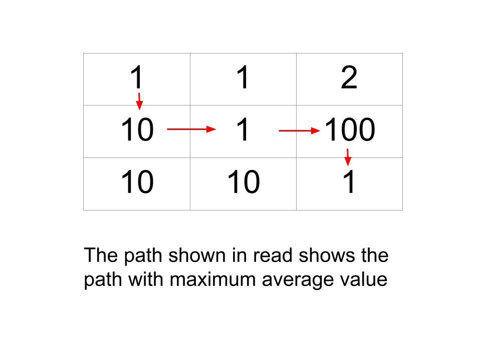 المسار مع متوسط القيمة القصوى