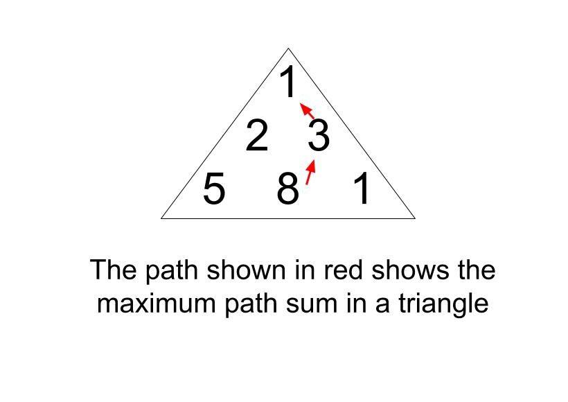 Maximum path sum in a triangle