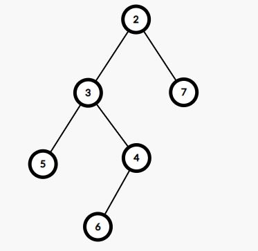 Given a binary tree, how do you remove all the half nodes?