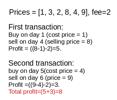 Best Time to Buy and Sell Stock with Transaction Fee Leetcode Solution