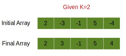 K Negations Leetcode Solution ပြီးနောက် Array ပမာဏကိုအမြင့်ဆုံးရရှိအောင်ပြုလုပ်ပါ
