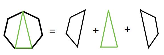 Minimum Score Triangulation of Polygon Leetcode Solution