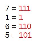 1 બિટ લેટકોડ સોલ્યુશનની સંખ્યા દ્વારા પૂર્ણાંકો સortર્ટ કરો