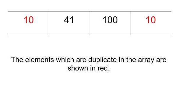 Пронађите дупликате у датом низу када елементи нису ограничени на распон