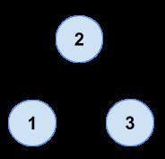 将排序的数组转换为二进制搜索树Leetcode解决方案