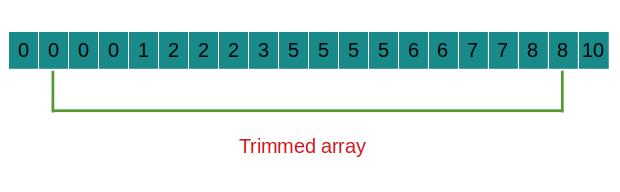 متوسط الصفيف بعد إزالة بعض عناصر حل Leetcode