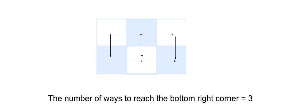 פתרון Leetcode לנתיבים ייחודיים