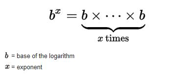 Pow(x, n) Leetcode Solution