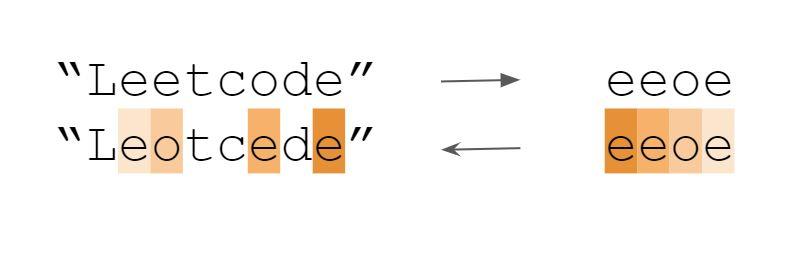 Садоноки баръакси ҳалли Leetcode сатр