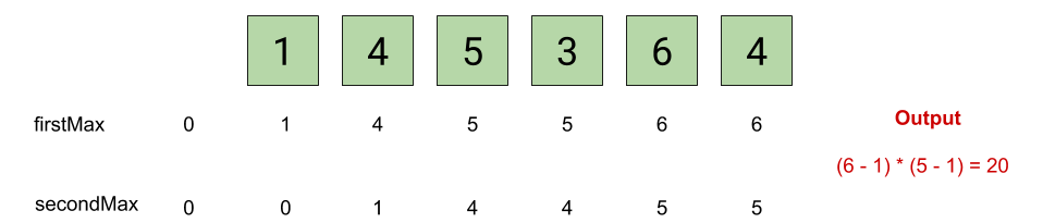 Maximum Product of Two Elements in an Array Leetcode Solution