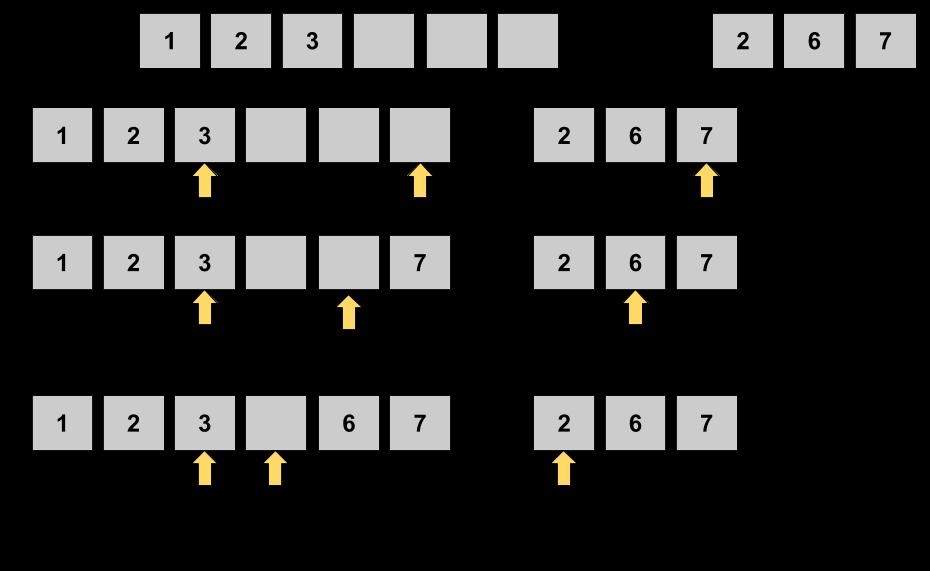 ผสานโซลูชัน Leetcode อาร์เรย์ที่เรียงลำดับ