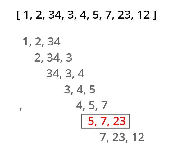 Три послідовних шанси Рішення Leetcode