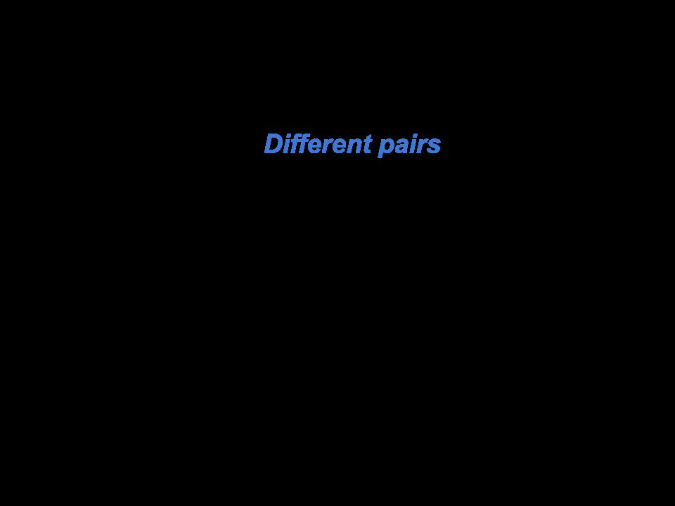 แปลงจำนวนเต็มเป็นผลรวมของโซลูชัน Leetcode จำนวนเต็มไม่มีศูนย์สองตัว