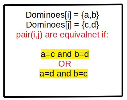 Број еквивалентних Домино парова решење са кодом