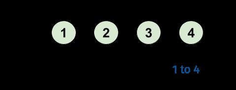 查找数组Leetcode解决方案中找不到的所有数字